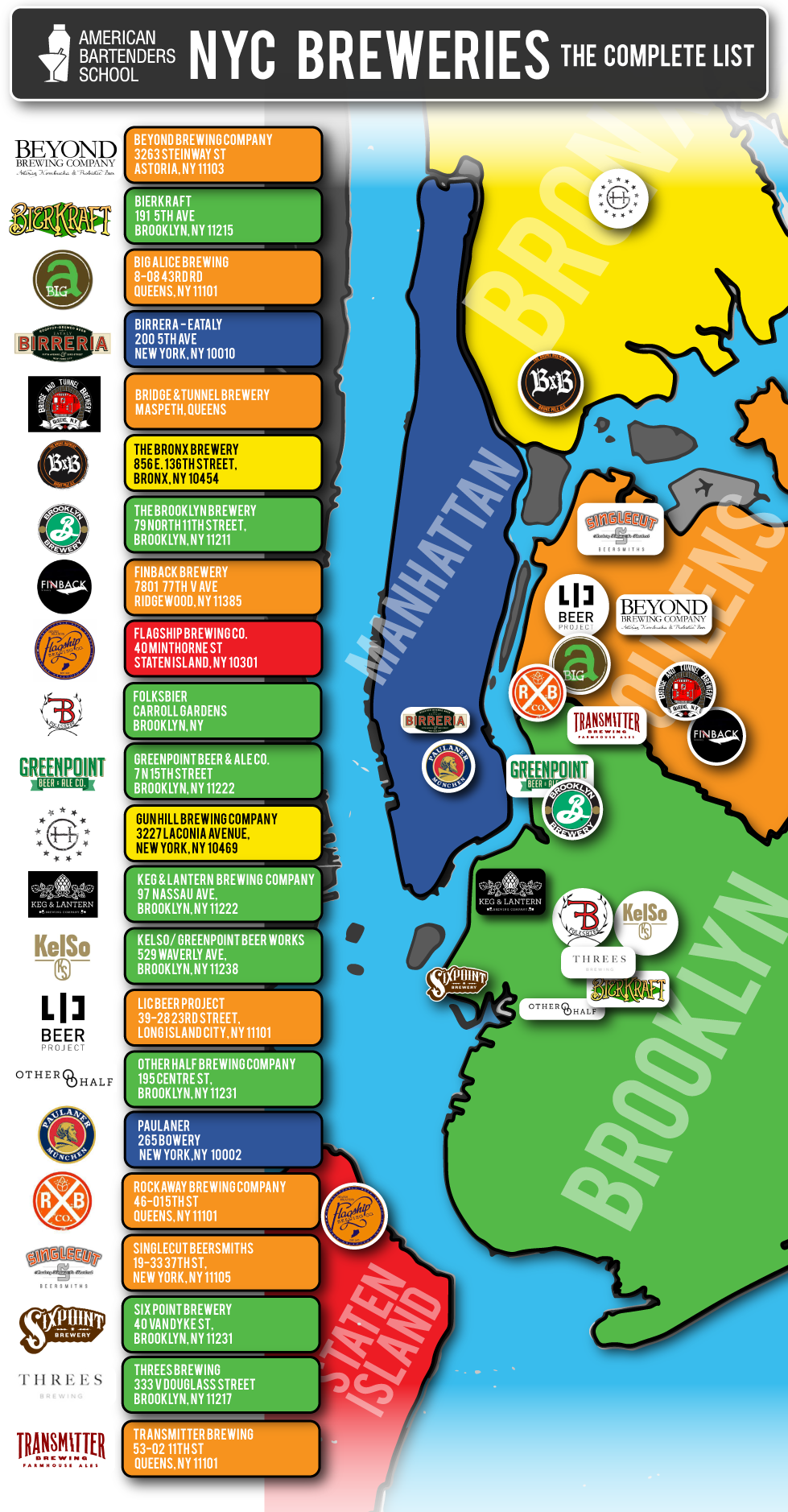 NYC Breweries Map
