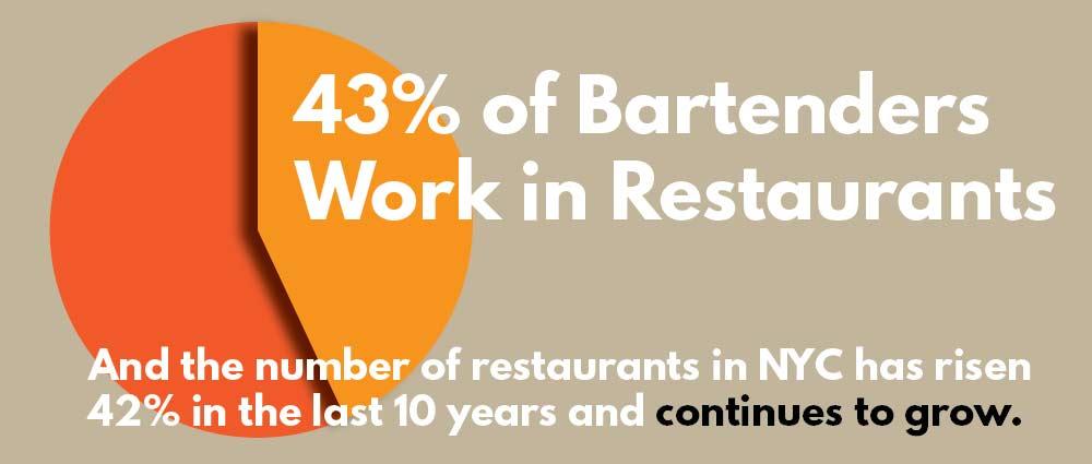 restaurant-growth