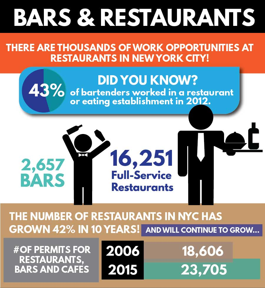 bars-and-restaurants