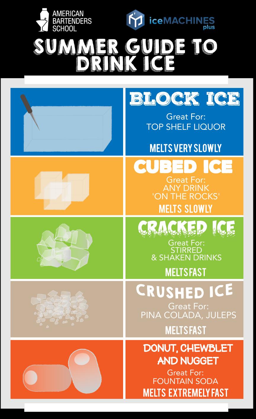 drink-ice